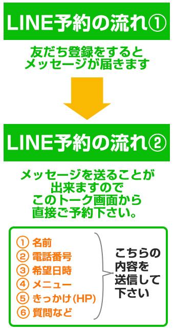 line流れ